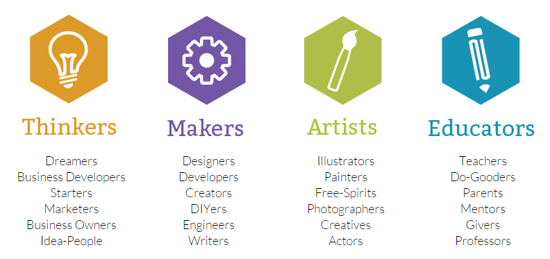 Thinkers, Makers, Artists and Educators