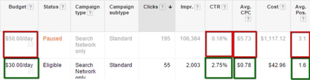 paid_search_comparison