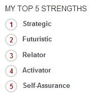 David_Brim_strengths