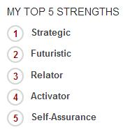 David_Brim_strengths